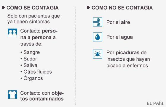 ebola_abarrotero