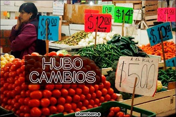 La inflación y el precio de los productos